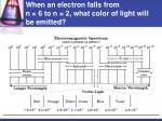 when an electron falls from n 6 to n 2 what color of light will be emitted