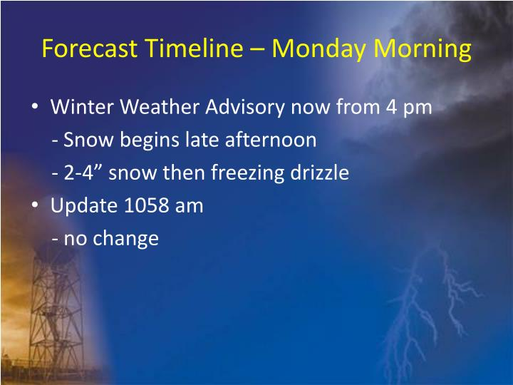 Forecast Timeline – Monday Morning