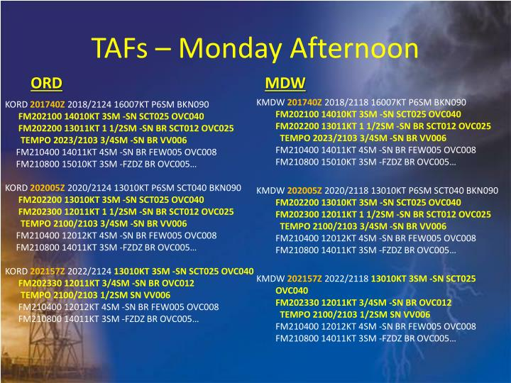 TAFs – Monday Afternoon