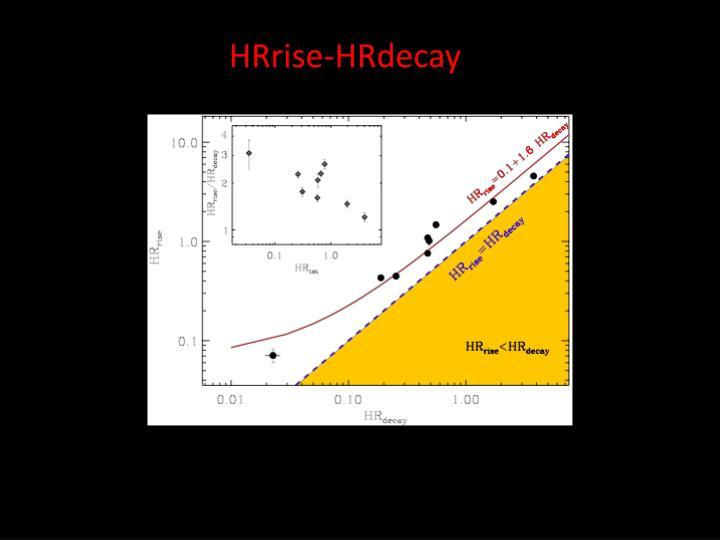 HRrise-HRdecay