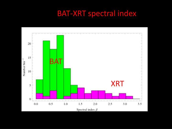 BAT-XRT spectral index