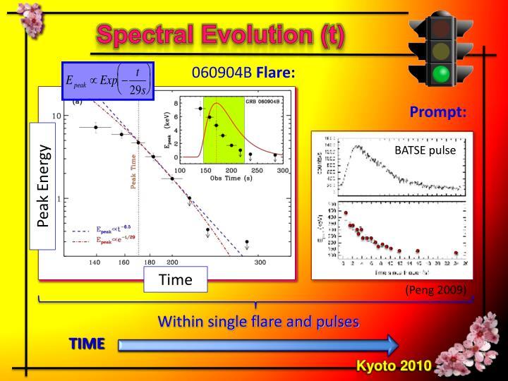 Spectral Evolution (