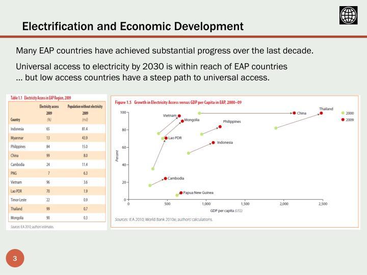 Electrification and Economic Development