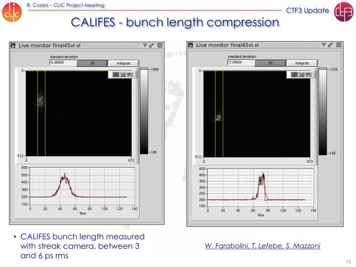 CALIFES - bunch length compression