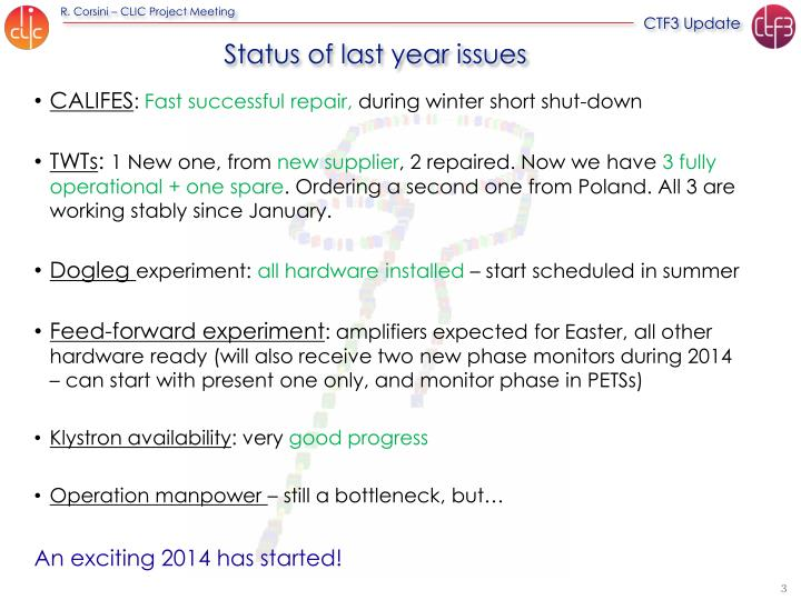Status of last year issues