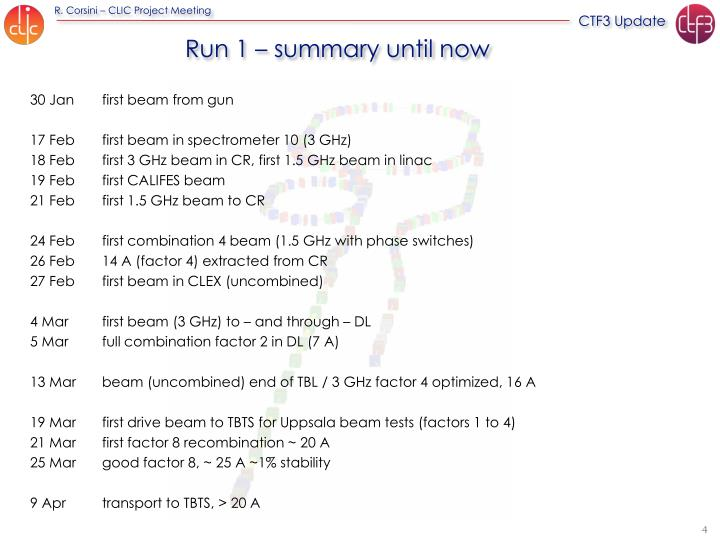 Run 1 – summary until now