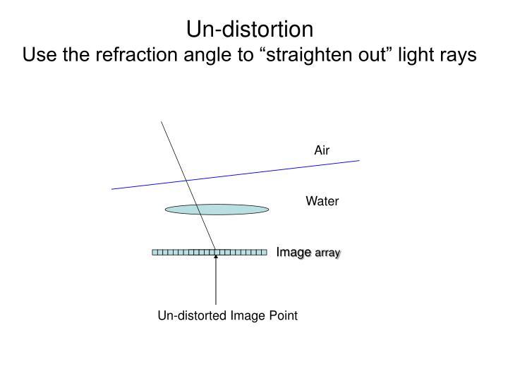 Un-distortion
