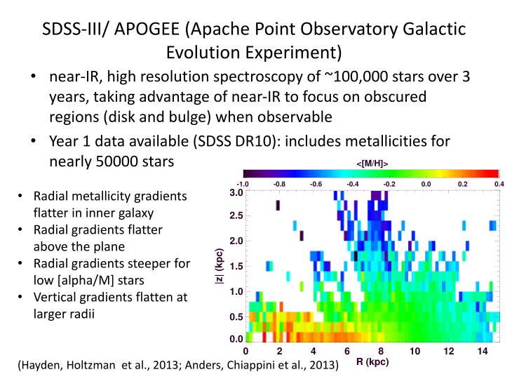 SDSS-III/ APOGEE (Apache Point Observatory Galactic Evolution Experiment)