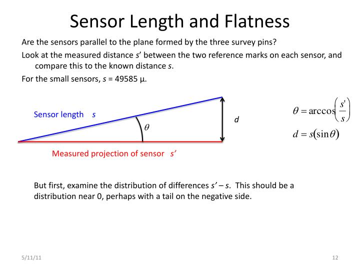 Sensor Length and Flatness