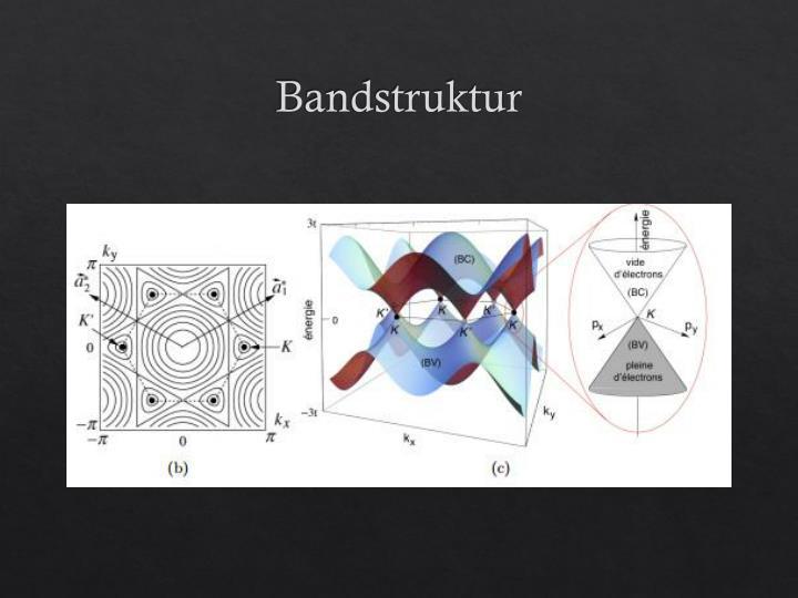 Bandstruktur