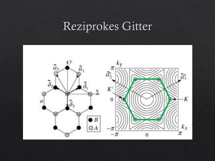 Reziprokes Gitter
