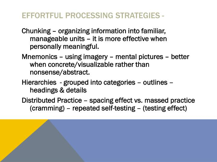 Effortful Processing Strategies -