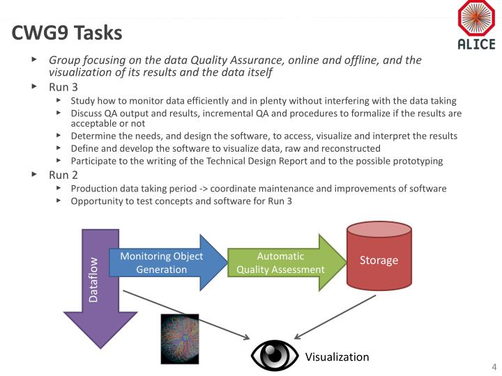 CWG9 Tasks