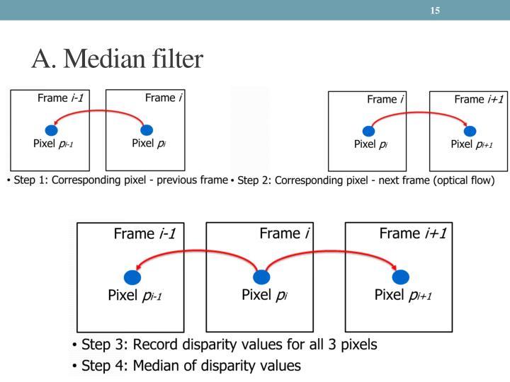 A. Median filter