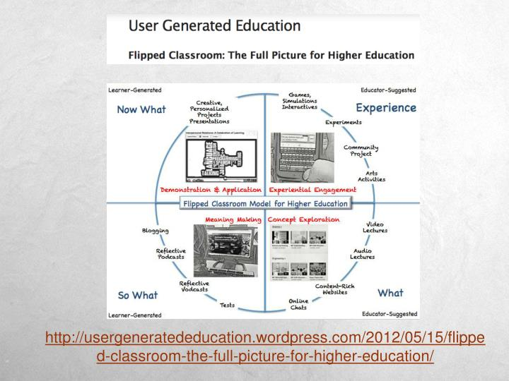 http://usergeneratededucation.wordpress.com/2012/05/15/flipped-classroom-the-full-picture-for-higher-education/