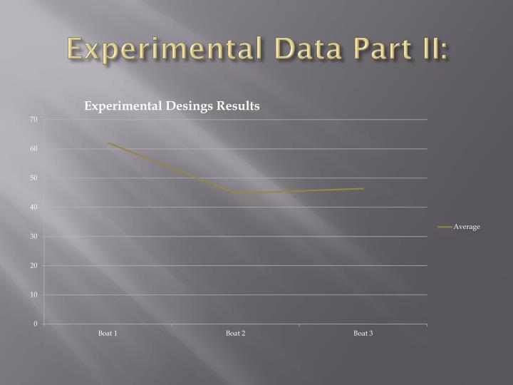 Experimental Data Part II:
