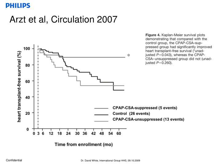 Arzt et al, Circulation 2007