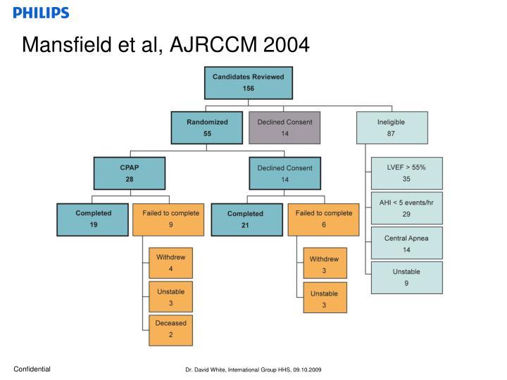 Mansfield et al, AJRCCM 2004