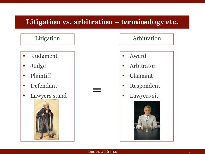 litigation versus adr Litigation vs adr law/531 november 12, 2012 litigation vs adr the desired end result of both traditional litigation and nontraditional forms of alternative dispute resolution (adr) is a resolution to an existing issue or problem.
