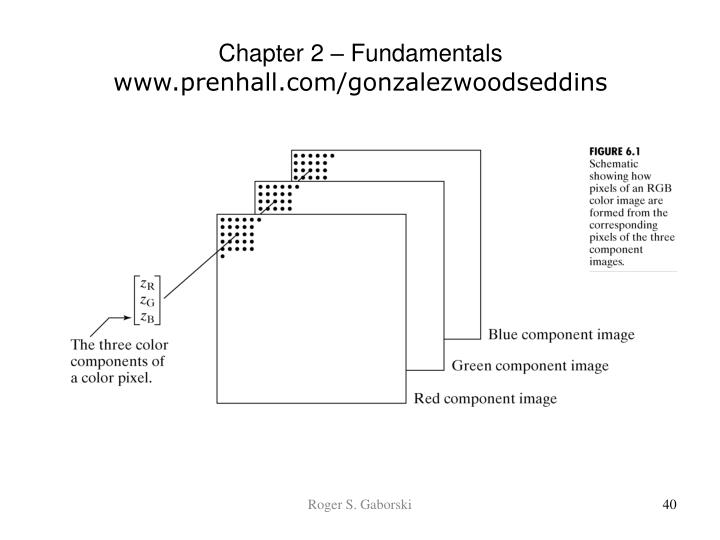 Chapter 2 – Fundamentals