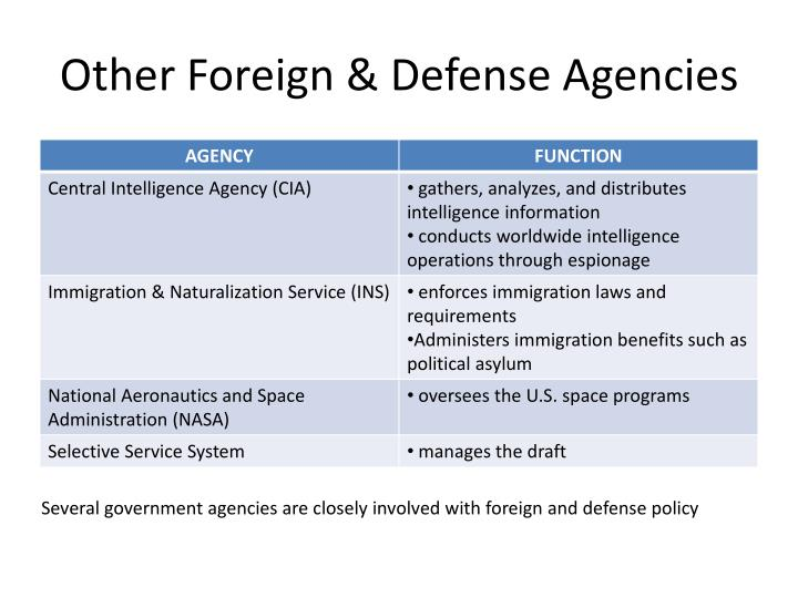 Other Foreign & Defense Agencies