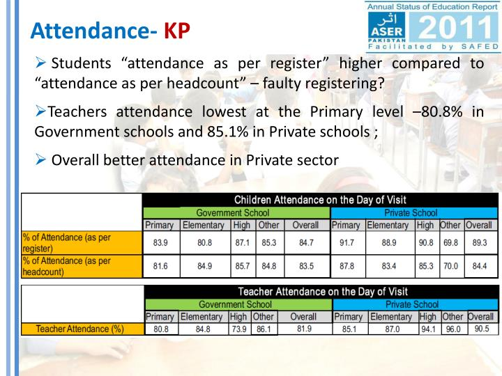 Attendance-