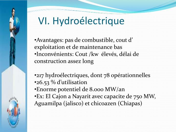 VI. Hydroélectrique