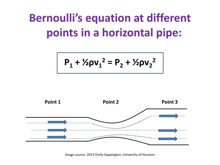 Bernoulli's equation at different
