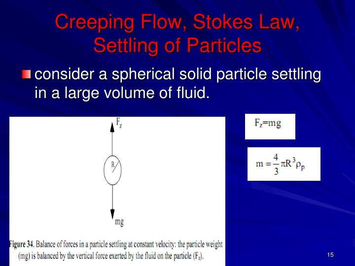 Creeping Flow, Stokes Law, Settling of Particles