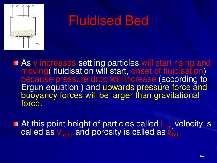 Fluidised Bed