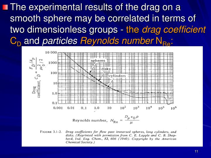 The experimental results of the drag on a smooth sphere may be correlated in terms of two dimensionless groups -