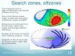 search zones offzones