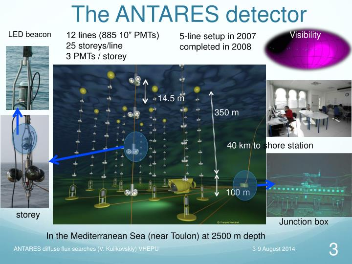 The ANTARES detector