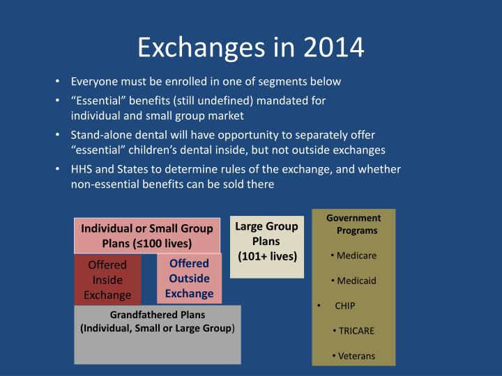 Exchanges in 2014