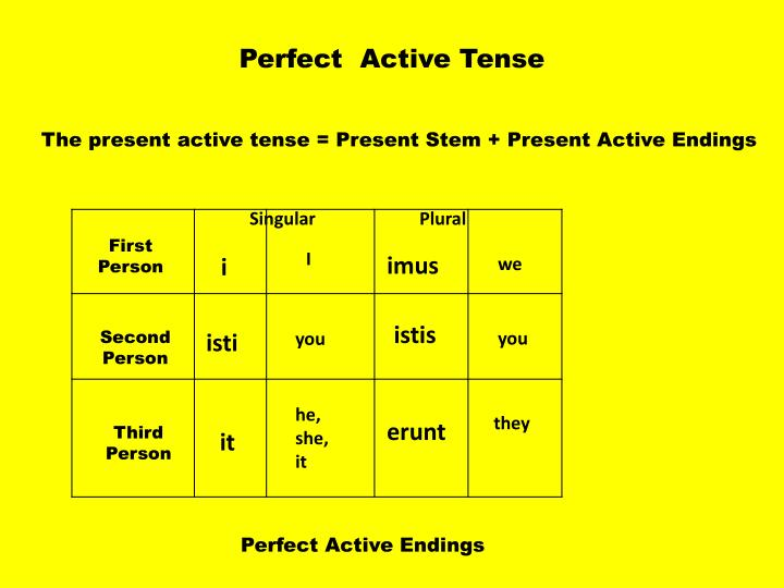 Perfect  Active Tense