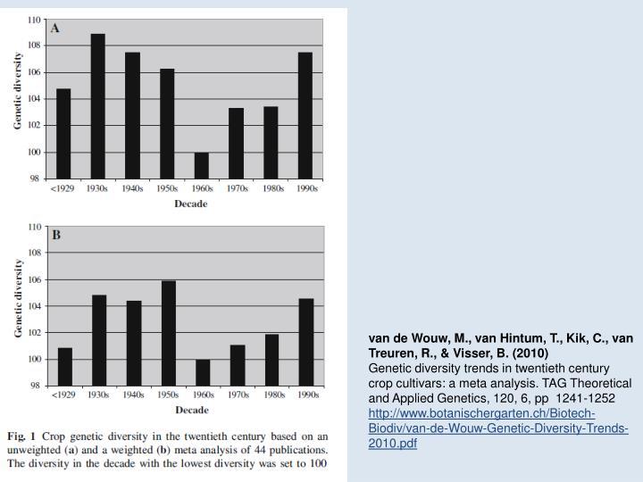 van de Wouw, M., van Hintum, T., Kik, C., van Treuren, R., & Visser, B. (2010)