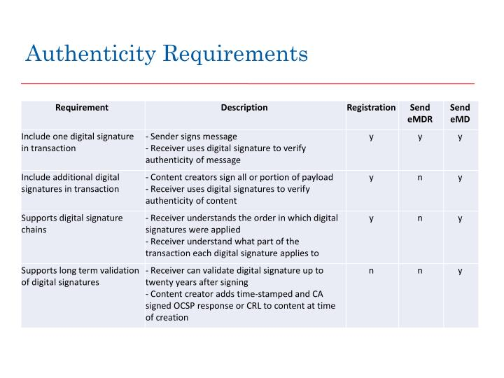 Authenticity Requirements