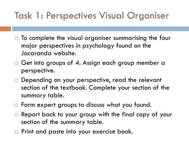 Task 1: Perspectives Visual Organiser