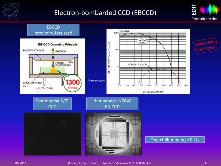 Electron-bombarded CCD (EBCCD)