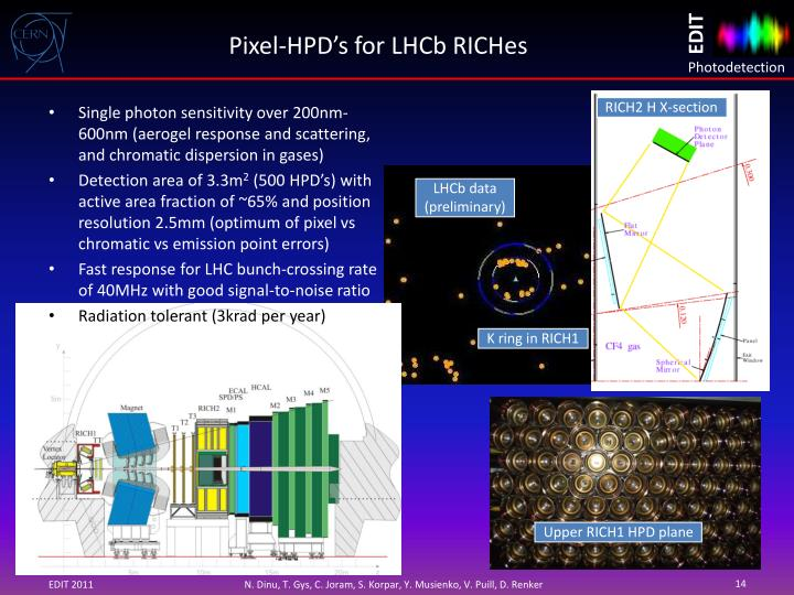 Pixel-HPD's for LHCb RICHes