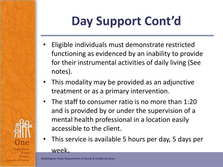 Day Support Cont'd