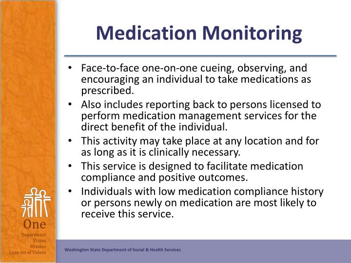 Medication Monitoring