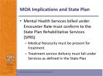 moa implications and state plan