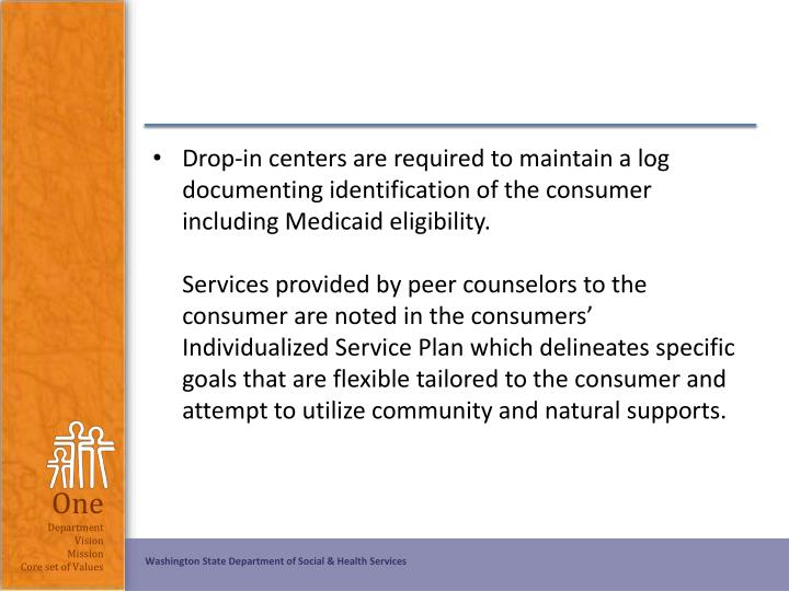 Drop-in centers are required to maintain a log documenting identification of the consumer including Medicaid eligibility.