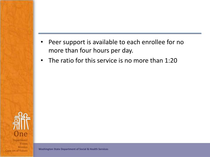 Peer support is available to each enrollee for no more than four hours per day.