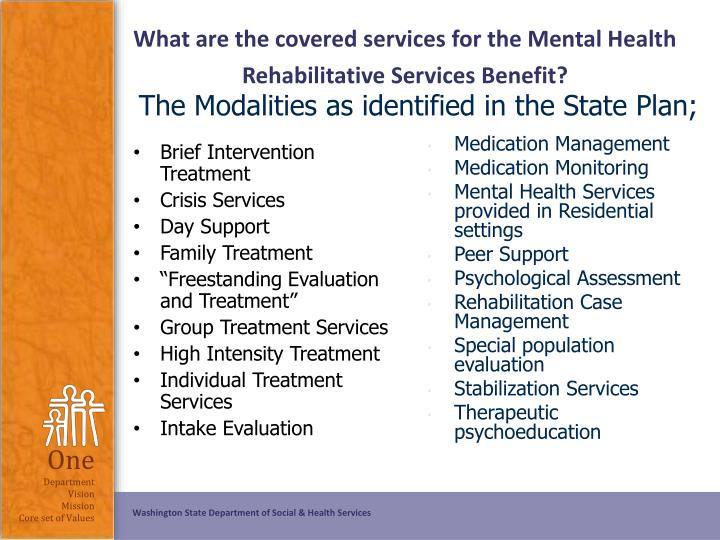 What are the covered services for the Mental Health Rehabilitative Services Benefit?