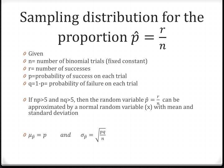 Sampling distribution for the proportion
