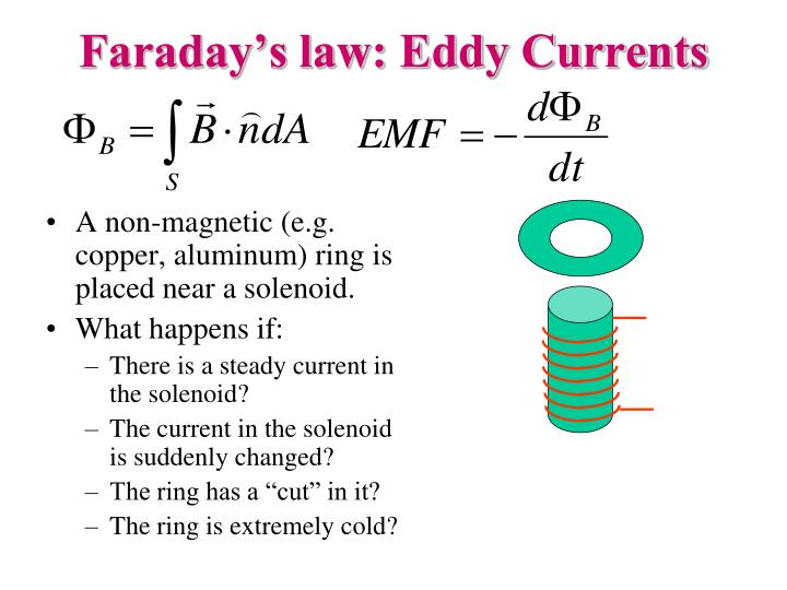 Faraday's law: Eddy Currents