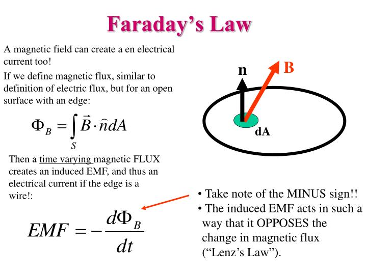 Faraday s law