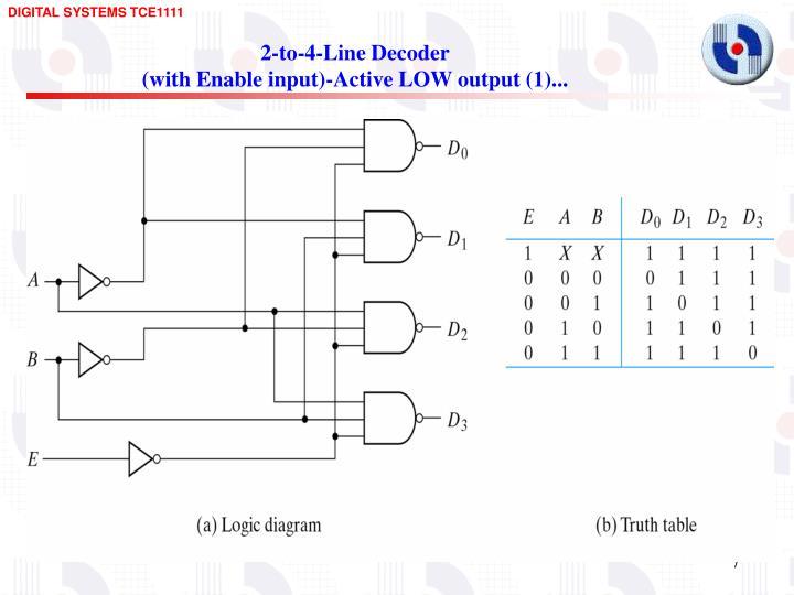 2-to-4-Line Decoder